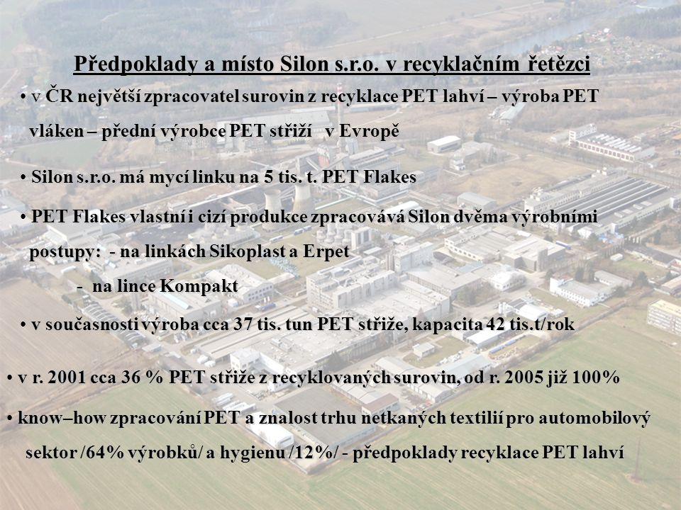 Předpoklady a místo Silon s.r.o. v recyklačním řetězci v ČR největší zpracovatel surovin z recyklace PET lahví – výroba PET vláken – přední výrobce PE