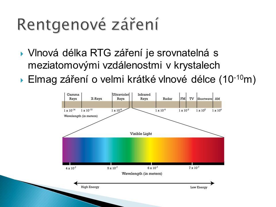  Vlnová délka RTG záření je srovnatelná s meziatomovými vzdálenostmi v krystalech  Elmag záření o velmi krátké vlnové délce (10 -10 m)