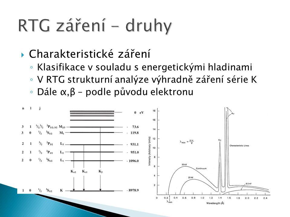  Charakteristické záření ◦ Klasifikace v souladu s energetickými hladinami ◦ V RTG strukturní analýze výhradně záření série K ◦ Dále α,β – podle původu elektronu