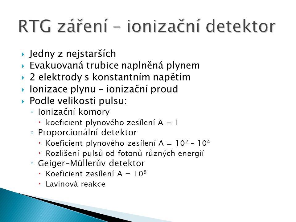 Jedny z nejstarších  Evakuovaná trubice naplněná plynem  2 elektrody s konstantním napětím  Ionizace plynu – ionizační proud  Podle velikosti pulsu: ◦ Ionizační komory  koeficient plynového zesílení A = 1 ◦ Proporcionální detektor  Koeficient plynového zesílení A = 10 2 – 10 4  Rozlišení pulsů od fotonů různých energií ◦ Geiger-Müllerův detektor  Koeficient zesílení A = 10 8  Lavinová reakce