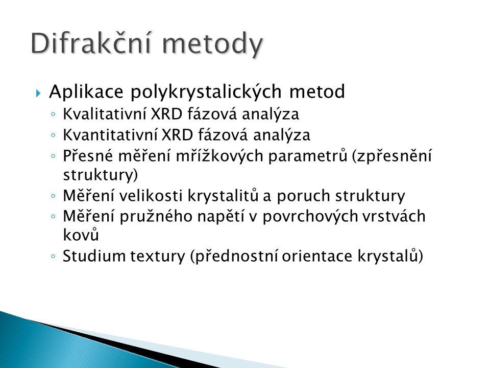  Aplikace polykrystalických metod ◦ Kvalitativní XRD fázová analýza ◦ Kvantitativní XRD fázová analýza ◦ Přesné měření mřížkových parametrů (zpřesněn