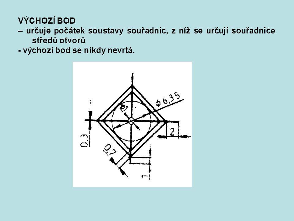 VÝCHOZÍ BOD – určuje počátek soustavy souřadnic, z níž se určují souřadnice středů otvorů - výchozí bod se nikdy nevrtá.