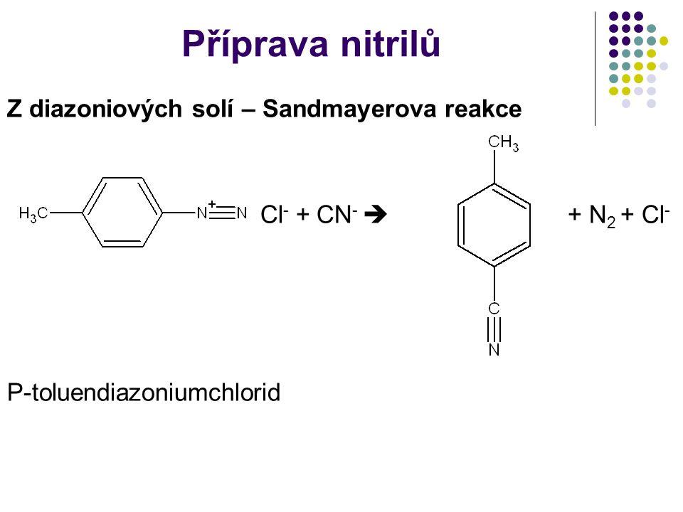 Příprava nitrilů Z diazoniových solí – Sandmayerova reakce Cl - + CN -  + N 2 + Cl - P-toluendiazoniumchlorid