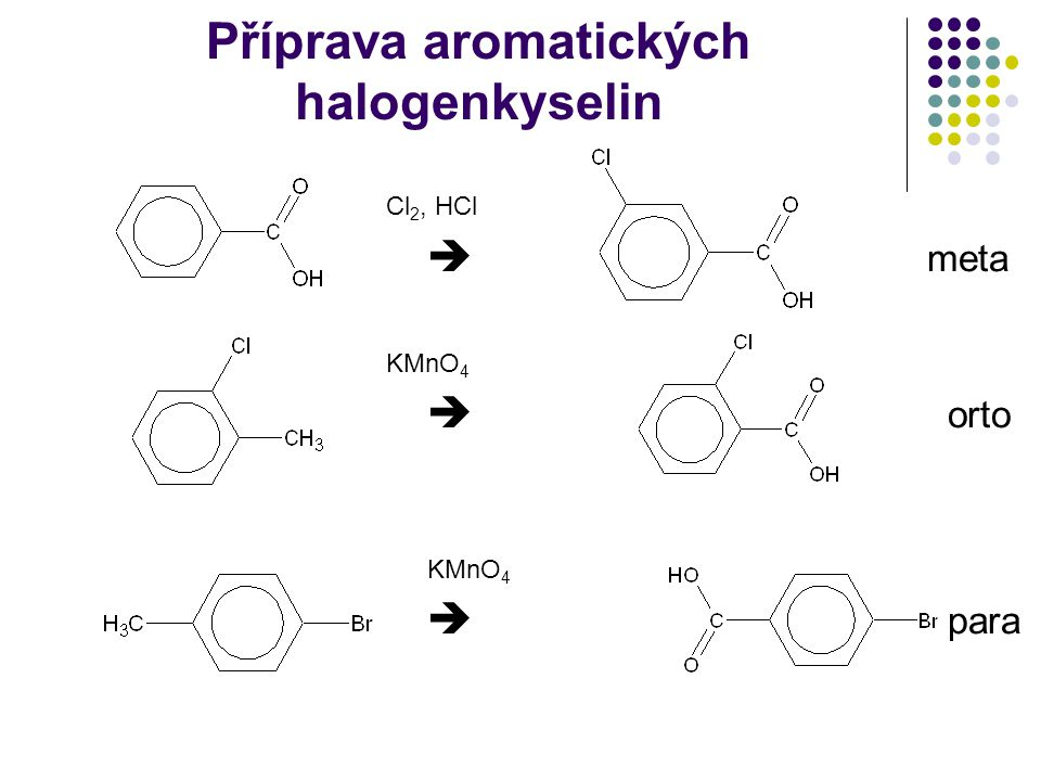 Příprava aromatických halogenkyselin Cl 2, HCl  meta KMnO 4  orto KMnO 4  para