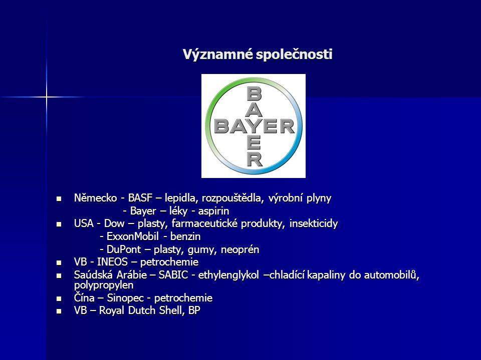 Významné společnosti Významné společnosti Německo - BASF – lepidla, rozpouštědla, výrobní plyny Německo - BASF – lepidla, rozpouštědla, výrobní plyny - Bayer – léky - aspirin - Bayer – léky - aspirin USA - Dow – plasty, farmaceutické produkty, insekticidy USA - Dow – plasty, farmaceutické produkty, insekticidy - ExxonMobil - benzin - ExxonMobil - benzin - DuPont – plasty, gumy, neoprén - DuPont – plasty, gumy, neoprén VB - INEOS – petrochemie VB - INEOS – petrochemie Saúdská Arábie – SABIC - ethylenglykol –chladící kapaliny do automobilů, polypropylen Saúdská Arábie – SABIC - ethylenglykol –chladící kapaliny do automobilů, polypropylen Čína – Sinopec - petrochemie Čína – Sinopec - petrochemie VB – Royal Dutch Shell, BP VB – Royal Dutch Shell, BP