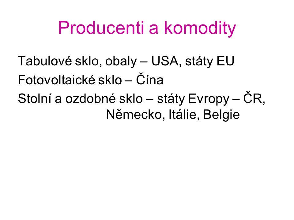 Producenti a komodity Tabulové sklo, obaly – USA, státy EU Fotovoltaické sklo – Čína Stolní a ozdobné sklo – státy Evropy – ČR, Německo, Itálie, Belgi