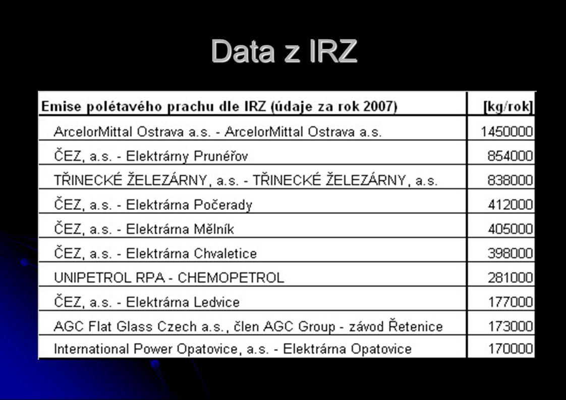 Data z IRZ