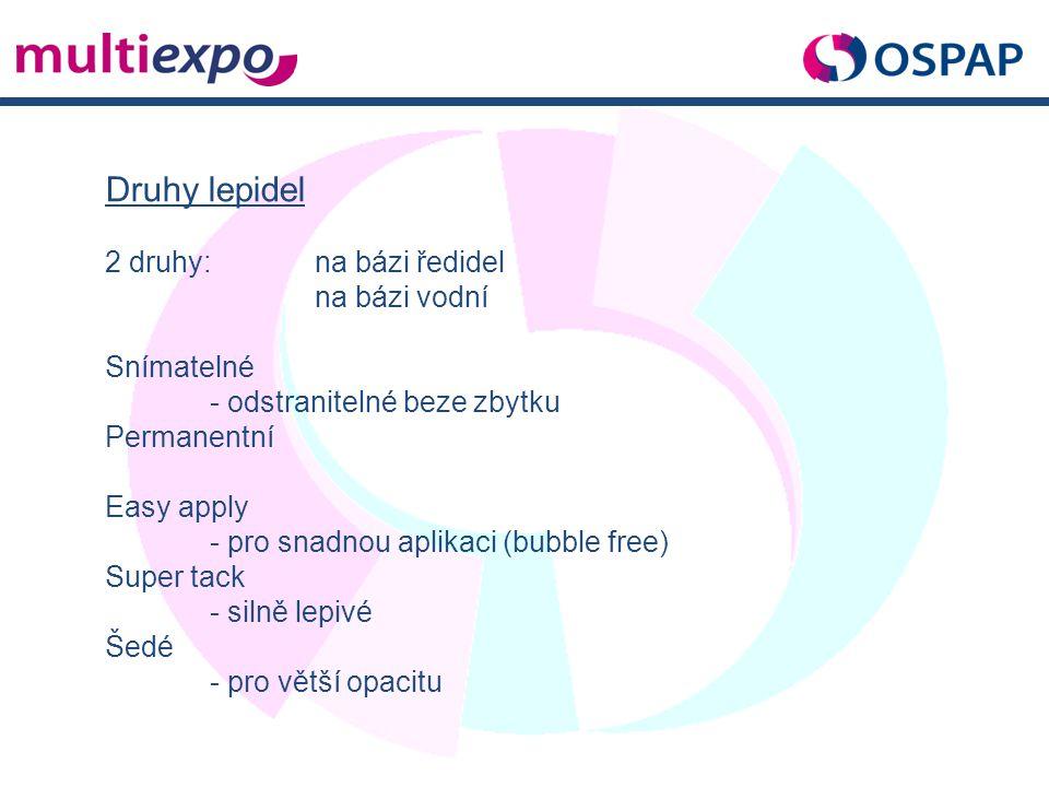 Druhy lepidel 2 druhy:na bázi ředidel na bázi vodní Snímatelné - odstranitelné beze zbytku Permanentní Easy apply - pro snadnou aplikaci (bubble free)