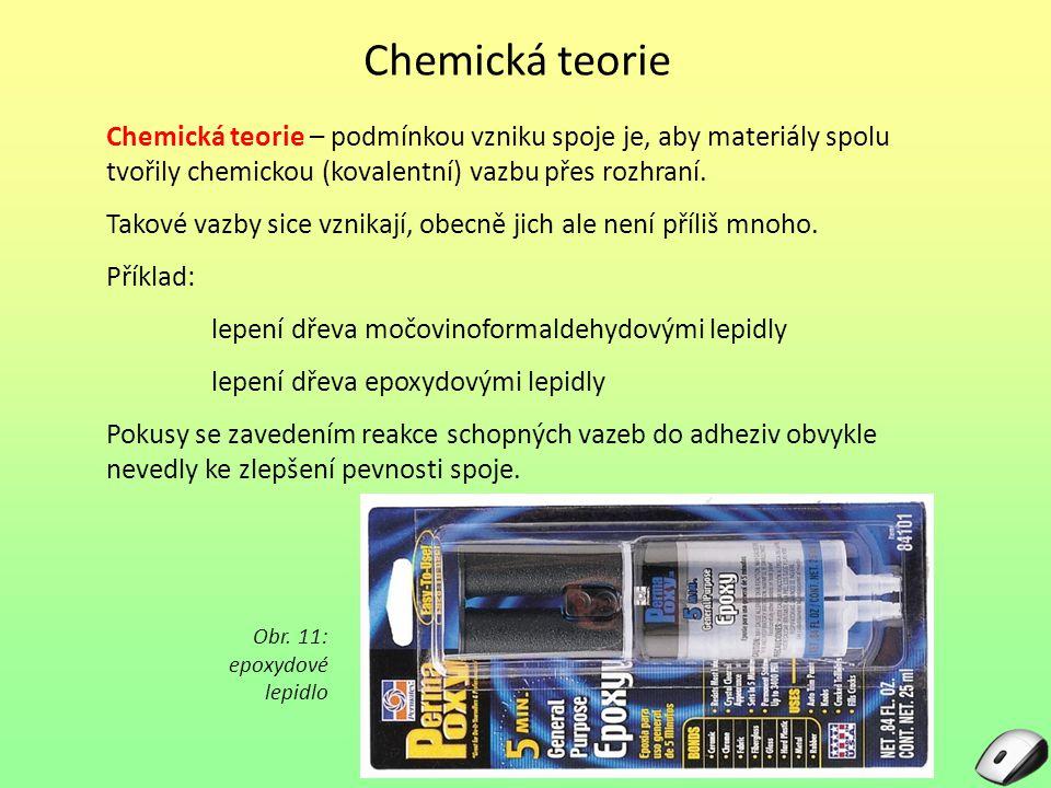 Chemická teorie Chemická teorie – podmínkou vzniku spoje je, aby materiály spolu tvořily chemickou (kovalentní) vazbu přes rozhraní.