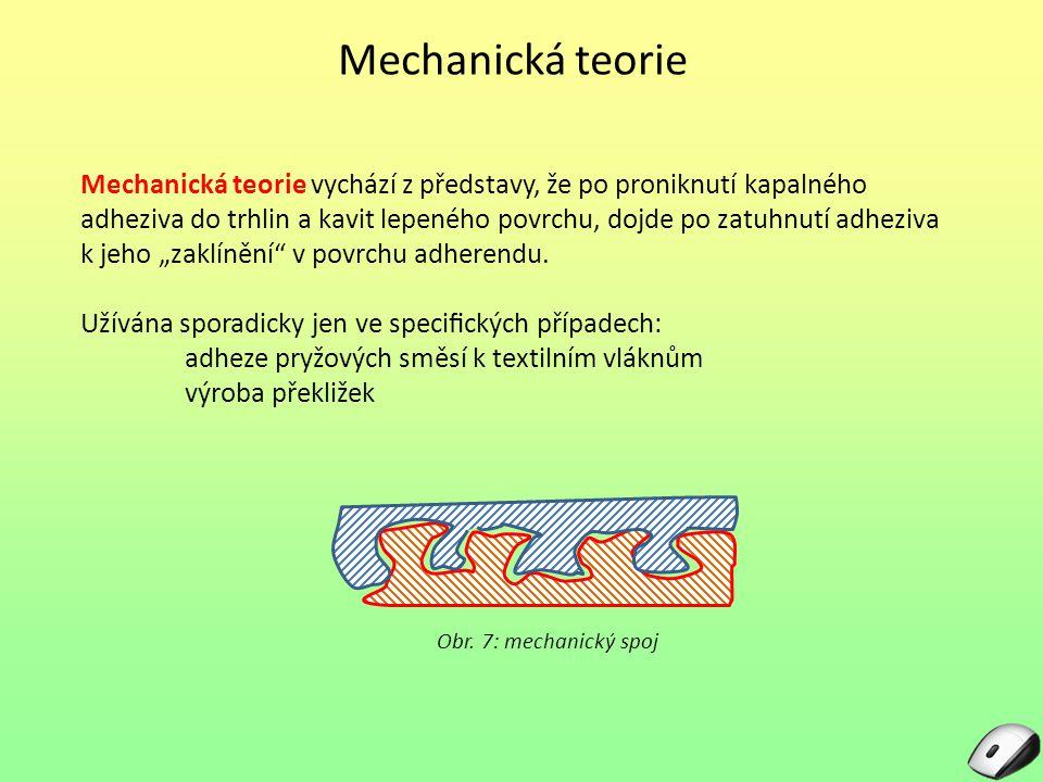 """Mechanická teorie Mechanická teorie vychází z představy, že po proniknutí kapalného adheziva do trhlin a kavit lepeného povrchu, dojde po zatuhnutí adheziva k jeho """"zaklínění v povrchu adherendu."""