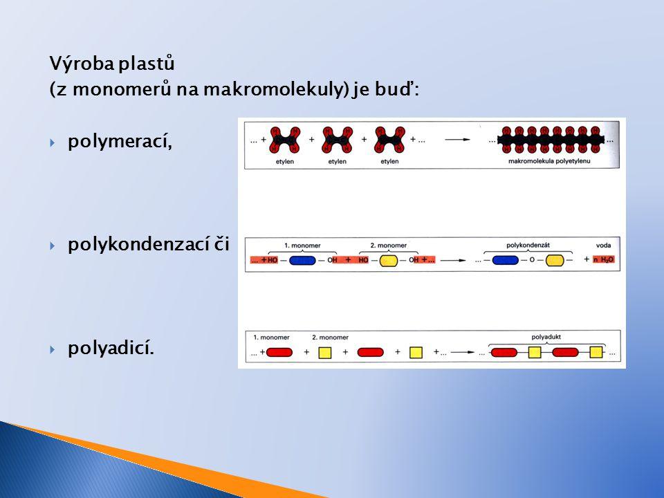 Výroba plastů (z monomerů na makromolekuly) je buď:  polymerací,  polykondenzací či  polyadicí.