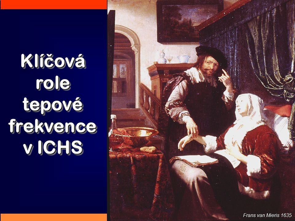 ® Klí č ová role tepové frekvence v ICHS Frans van Mieris 1635