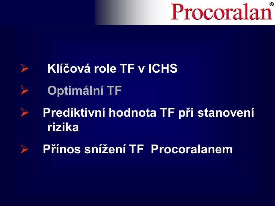 ®   Klíčová role TF v ICHS   Optimální TF   Prediktivní hodnota TF při stanovení rizika   Přínos snížení TF Procoralanem