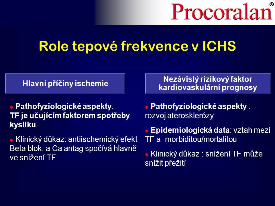® Role tepové frekvence v ICHS l Pathofyziologické aspekty: TF je u č ujícím faktorem spot ř eby kyslíku l Klinický d ů kaz: antiischemický efekt Beta blok.