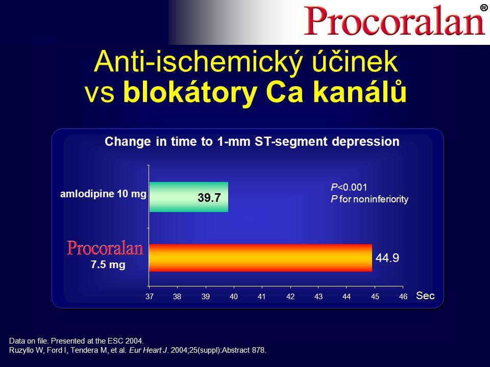 ® Anti-ischemický účinek vs blokátory Ca kanálů Change in time to 1-mm ST-segment depression 37383940414243444546 amlodipine 10 mg 7.5 mg P<0.001 P for noninferiority 44.9 39.7 Sec Data on file.