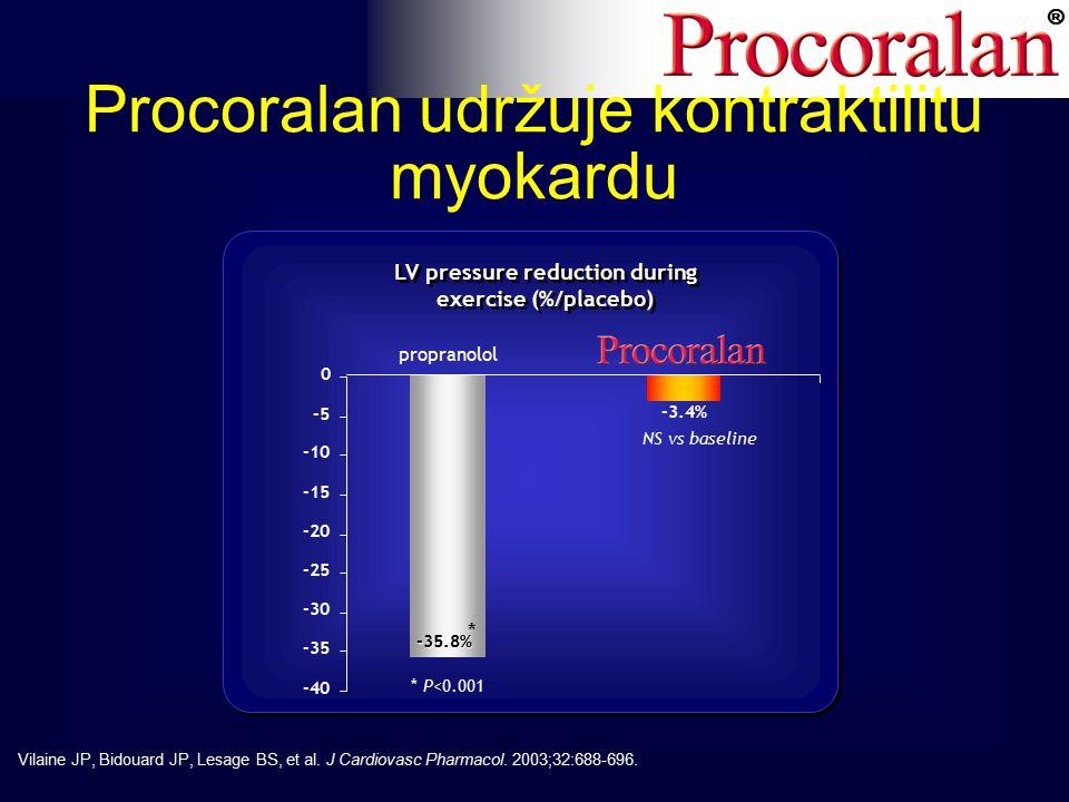 ® Procoralan udržuje kontraktilitu myokardu Vilaine JP, Bidouard JP, Lesage BS, et al.