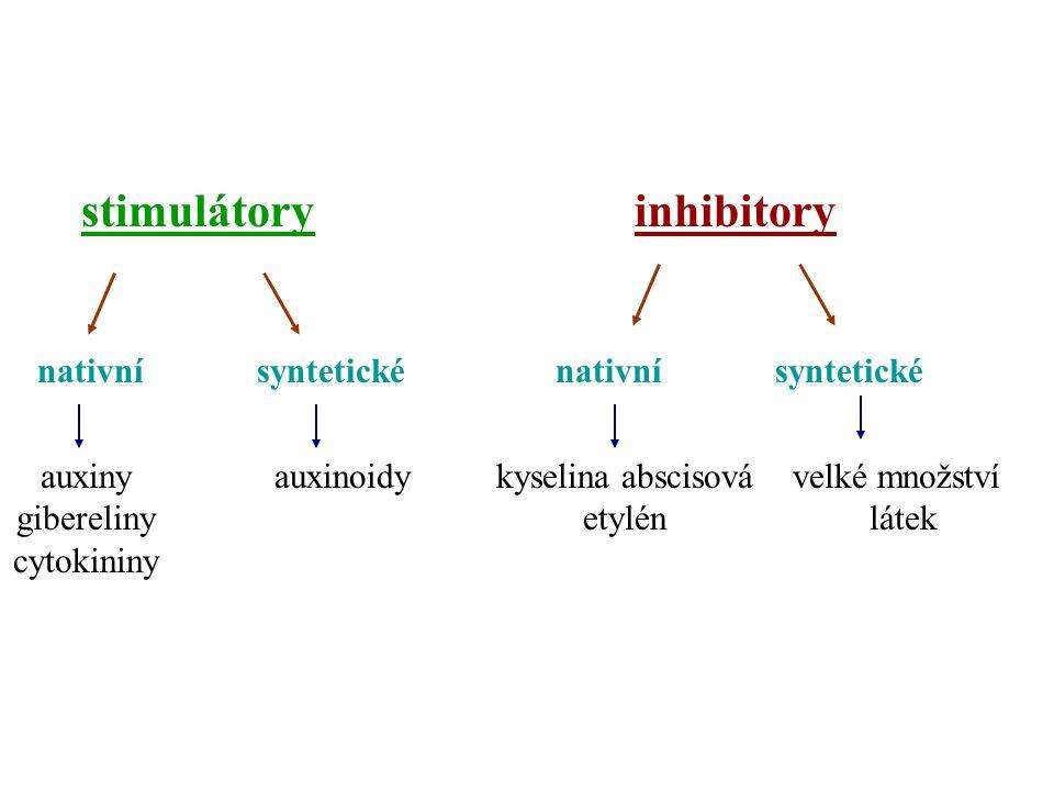 stimulátoryinhibitory nativní syntetické auxiny gibereliny cytokininy auxinoidykyselina abscisová etylén velké množství látek