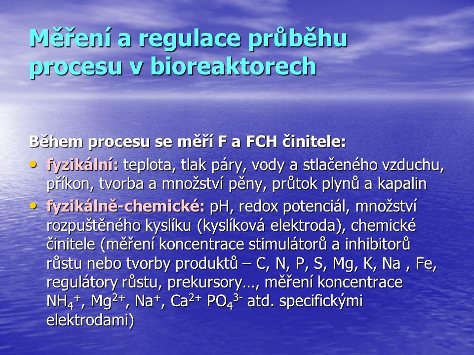 Možnost ovlivnění tvorby sekundárních metabolitů Elicitory Elicitory –abiotické: např.