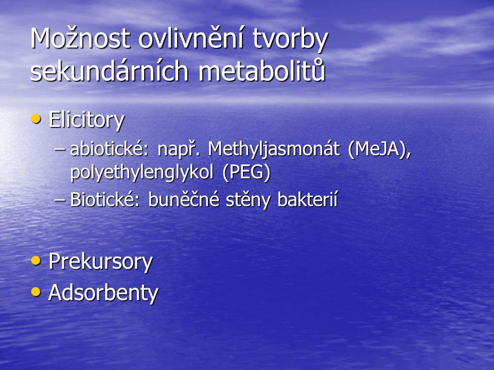 Možnost ovlivnění tvorby sekundárních metabolitů Elicitory Elicitory –abiotické: např. Methyljasmonát (MeJA), polyethylenglykol (PEG) –Biotické: buněč