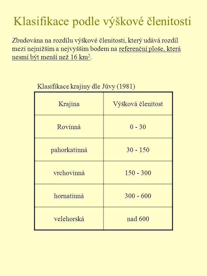 Klasifikace podle výškové členitosti Zbudována na rozdílu výškové členitosti, který udává rozdíl mezi nejnižším a nejvyšším bodem na referenční ploše, která nesmí být menší než 16 km 2.