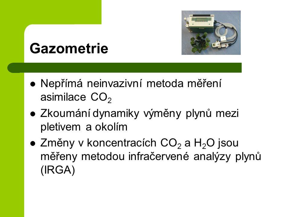 IRGA Velké množství látek absorbuje infračervené záření (IR) (λ=0,7 – 300 µm) Měří se úbytek energie záření změřeného detektorem oproti energii záření vstupujícího do měřící kyvety Přeměna části energie záření na vibrační a/nebo rotační energii molekul (typy vibrací závisí na struktuře absorbující látky) Tříatomová molekula může absorbovanou energii využít na 6 typů vibrací Zdroj: http://en.wikipedia.org/wiki/Infrared_spectroscopy
