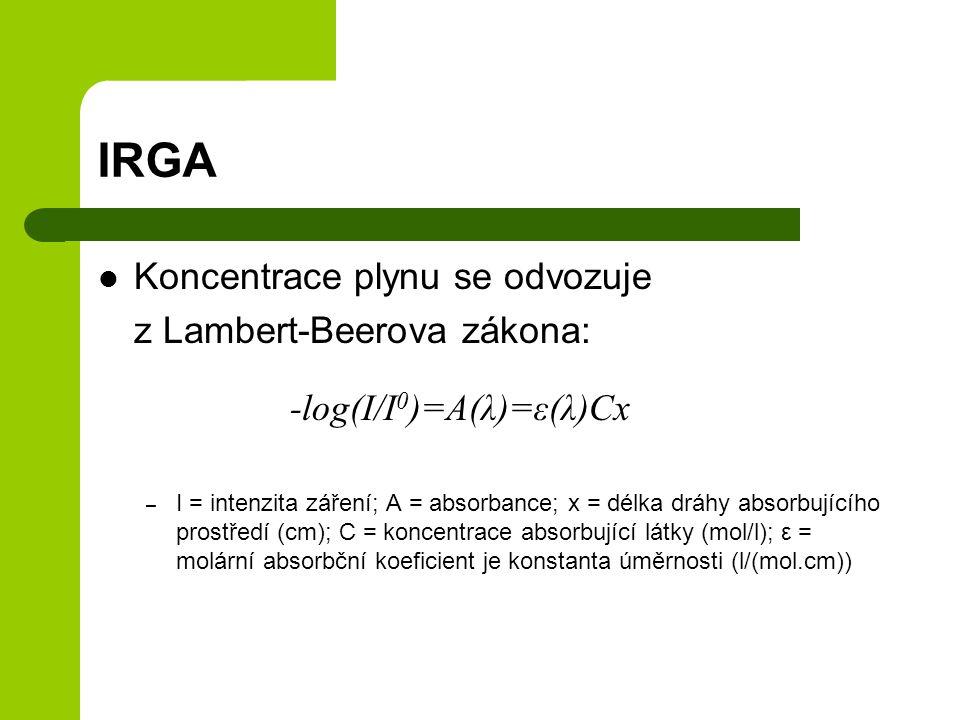 IRGA Koncentrace plynu se odvozuje z Lambert-Beerova zákona: -log(I/I 0 )=A(λ)=ε(λ)Cx – I = intenzita záření; A = absorbance; x = délka dráhy absorbujícího prostředí (cm); C = koncentrace absorbující látky (mol/l); ε = molární absorbční koeficient je konstanta úměrnosti (l/(mol.cm))