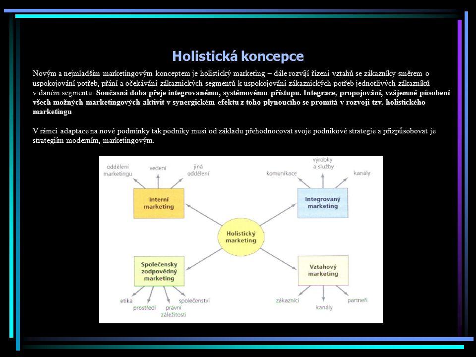 Holistická koncepce Novým a nejmladším marketingovým konceptem je holistický marketing – dále rozvíjí řízení vztahů se zákazníky směrem o uspokojování