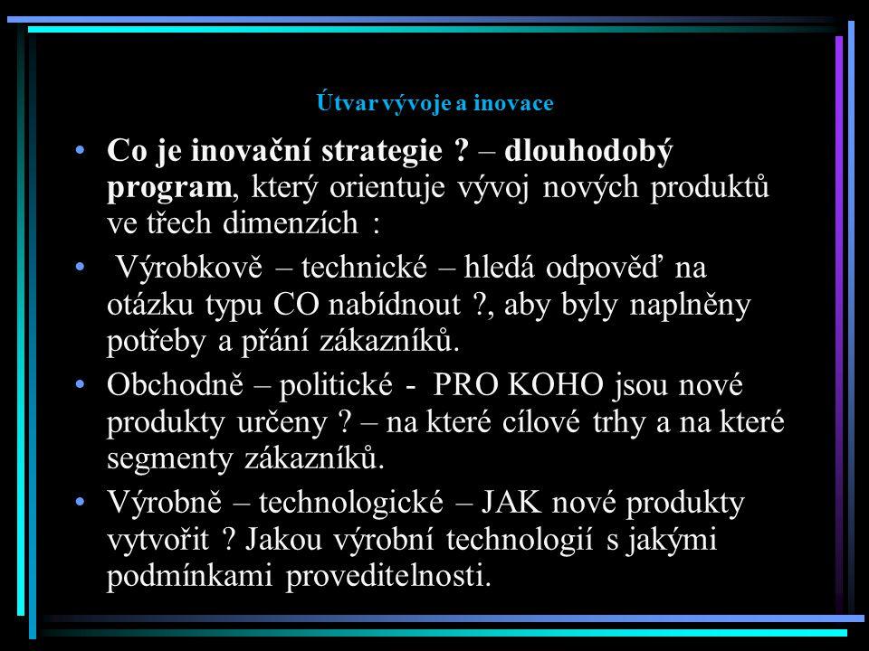 Útvar vývoje a inovace Co je inovační strategie ? – dlouhodobý program, který orientuje vývoj nových produktů ve třech dimenzích : Výrobkově – technic