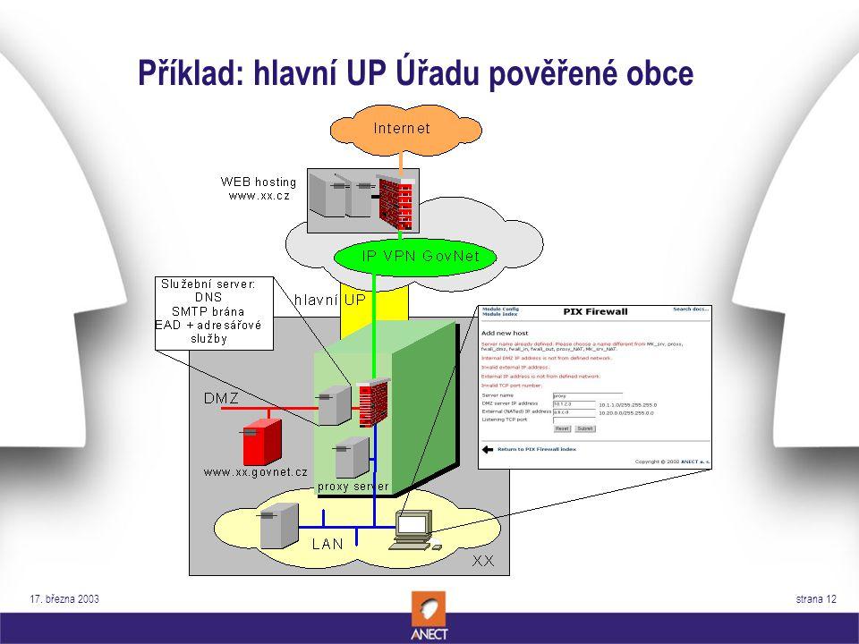 17. března 2003 strana 12 Příklad: hlavní UP Úřadu pověřené obce