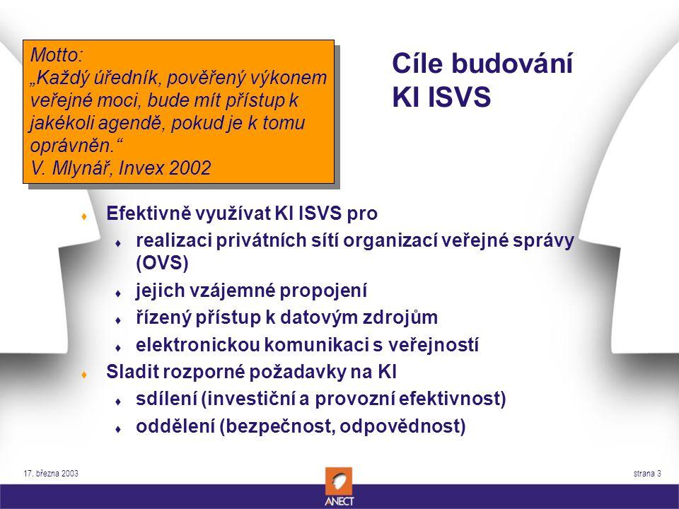 17. března 2003 strana 3 Cíle budování KI ISVS t Efektivně využívat KI ISVS pro t realizaci privátních sítí organizací veřejné správy (OVS) t jejich v