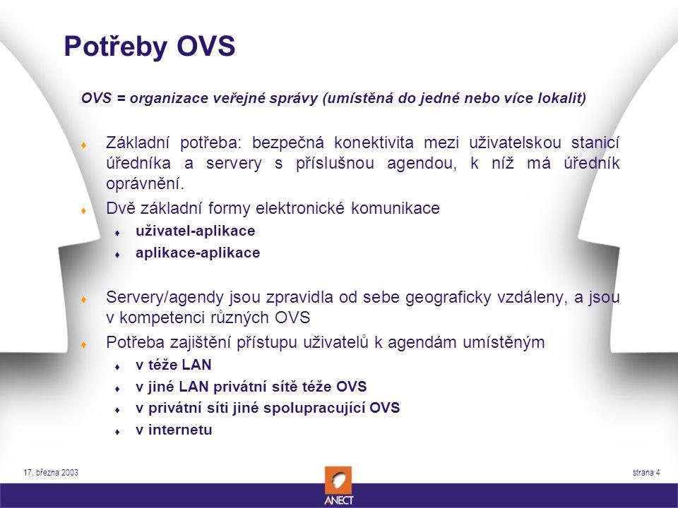 17. března 2003 strana 4 Potřeby OVS OVS = organizace veřejné správy (umístěná do jedné nebo více lokalit) t Základní potřeba: bezpečná konektivita me