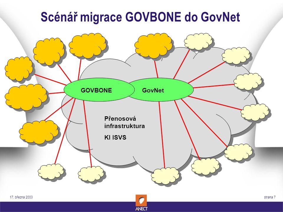 17. března 2003 strana 7 Scénář migrace GOVBONE do GovNet GovNetGOVBONE Přenosová infrastruktura KI ISVS