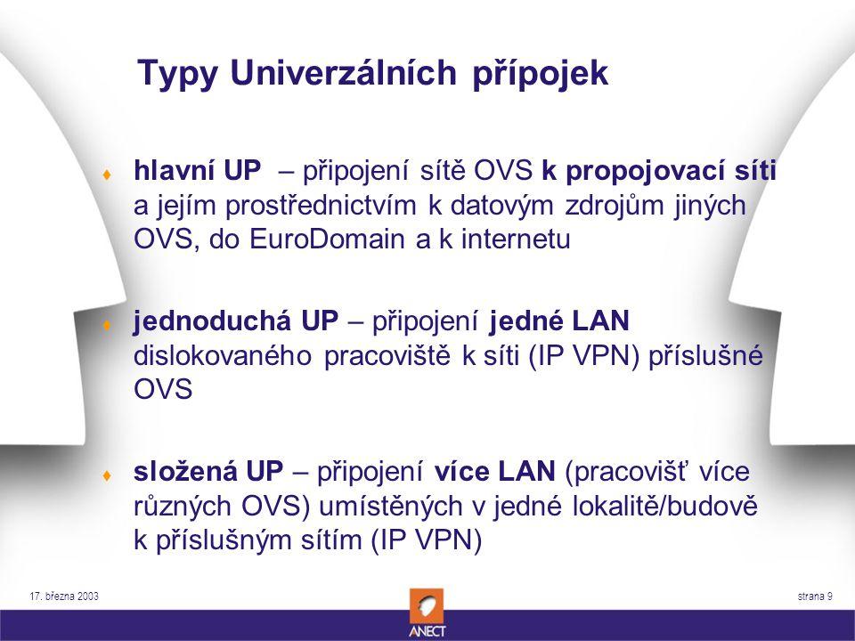 17. března 2003 strana 9 Typy Univerzálních přípojek t hlavní UP – připojení sítě OVS k propojovací síti a jejím prostřednictvím k datovým zdrojům jin