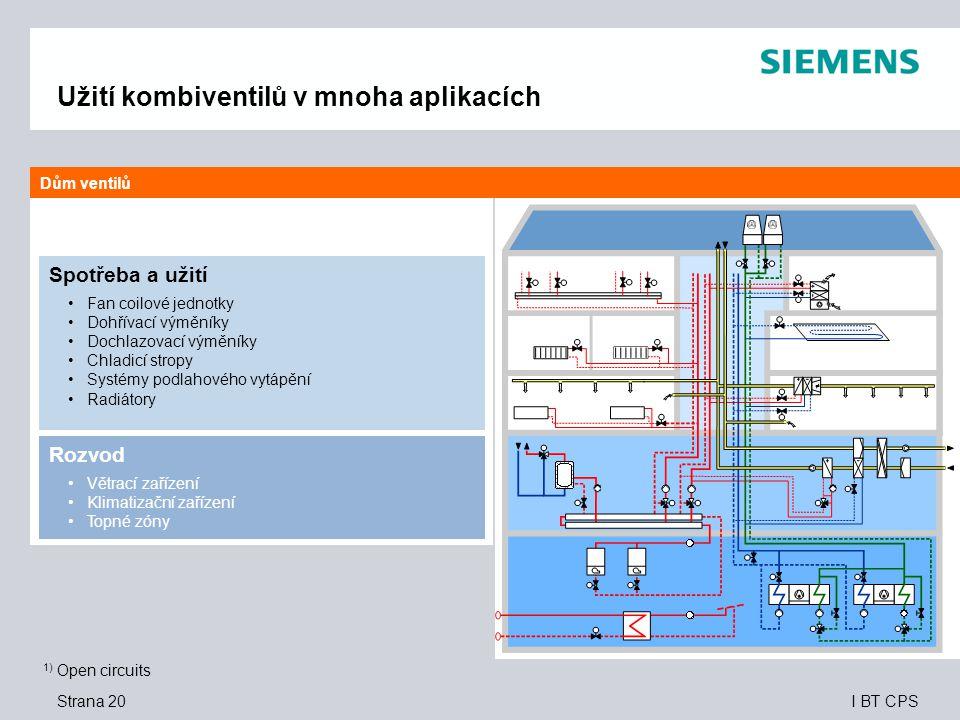 I BT CPS Užití kombiventilů v mnoha aplikacích Strana 20 1) Open circuits Dům ventilů Spotřeba a užití Fan coilové jednotky Dohřívací výměníky Dochlazovací výměníky Chladicí stropy Systémy podlahového vytápění Radiátory Rozvod Větrací zařízení Klimatizační zařízení Topné zóny