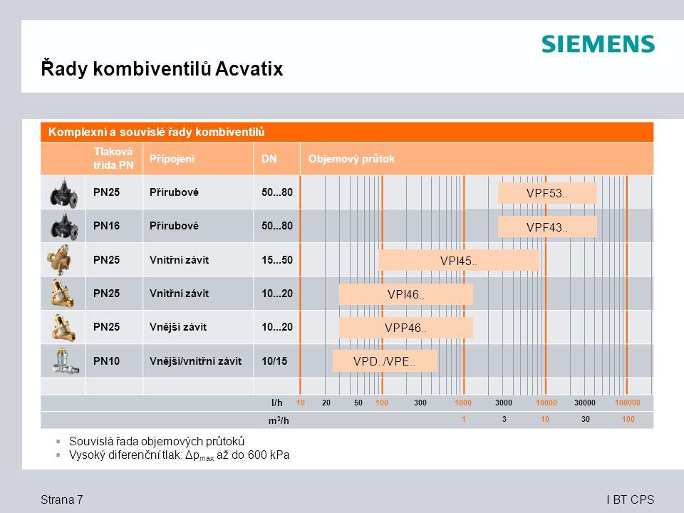 I BT CPS Řady kombiventilů Acvatix  Souvislá řada objemových průtoků  Vysoký diferenční tlak: Δp max až do 600 kPa Strana 7 Komplexní a souvislé řady kombiventilů Tlaková třída PN PřipojeníDNObjemový průtok PN25Přírubové50...80 PN16Přírubové50...80 PN25Vnitřní závit15...50 PN25Vnitřní závit10...20 PN25Vnější závit10...20 PN10Vnější/vnitřní závit10/15 m 3 /h l/h 1 3 10 30 100 10 20 50 100 300 1000 3000 10000 30000 100000 VPF53..
