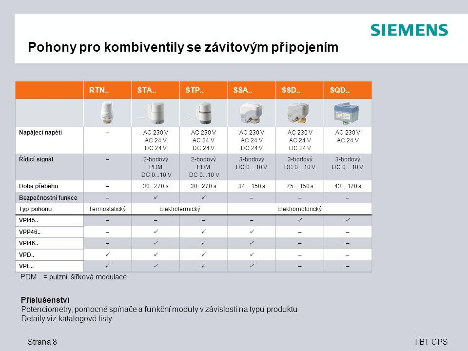 I BT CPS Pohony pro kombiventily se závitovým připojením Strana 8 PDM= pulzní šířková modulace Příslušenství Potenciometry, pomocné spínače a funkční moduly v závislosti na typu produktu Detaily viz katalogové listy RTN..STA..STP..SSA..SSD..SQD..