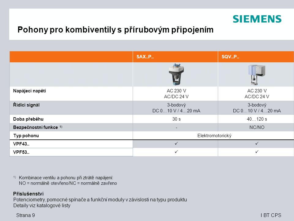 I BT CPS Pohony pro kombiventily s přírubovým připojením Strana 9 SAX..P..SQV..P..