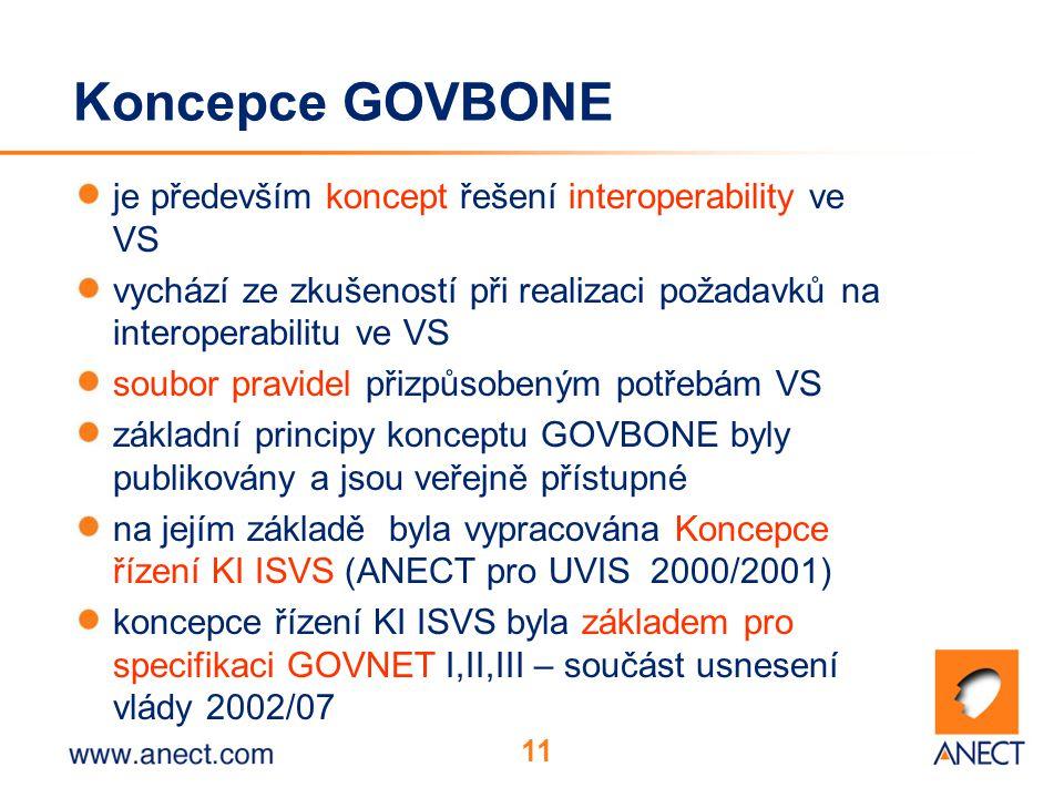 11 Koncepce GOVBONE je především koncept řešení interoperability ve VS vychází ze zkušeností při realizaci požadavků na interoperabilitu ve VS soubor pravidel přizpůsobeným potřebám VS základní principy konceptu GOVBONE byly publikovány a jsou veřejně přístupné na jejím základě byla vypracována Koncepce řízení KI ISVS (ANECT pro UVIS 2000/2001) koncepce řízení KI ISVS byla základem pro specifikaci GOVNET I,II,III – součást usnesení vlády 2002/07