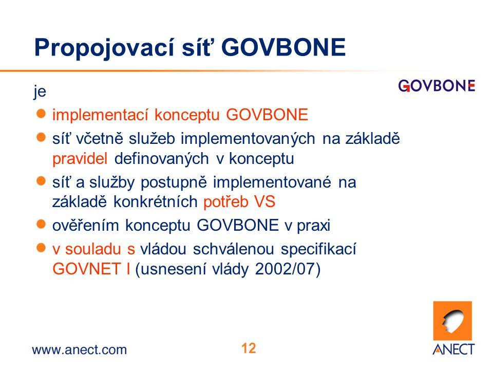 12 Propojovací síť GOVBONE je implementací konceptu GOVBONE síť včetně služeb implementovaných na základě pravidel definovaných v konceptu síť a služby postupně implementované na základě konkrétních potřeb VS ověřením konceptu GOVBONE v praxi v souladu s vládou schválenou specifikací GOVNET I (usnesení vlády 2002/07)
