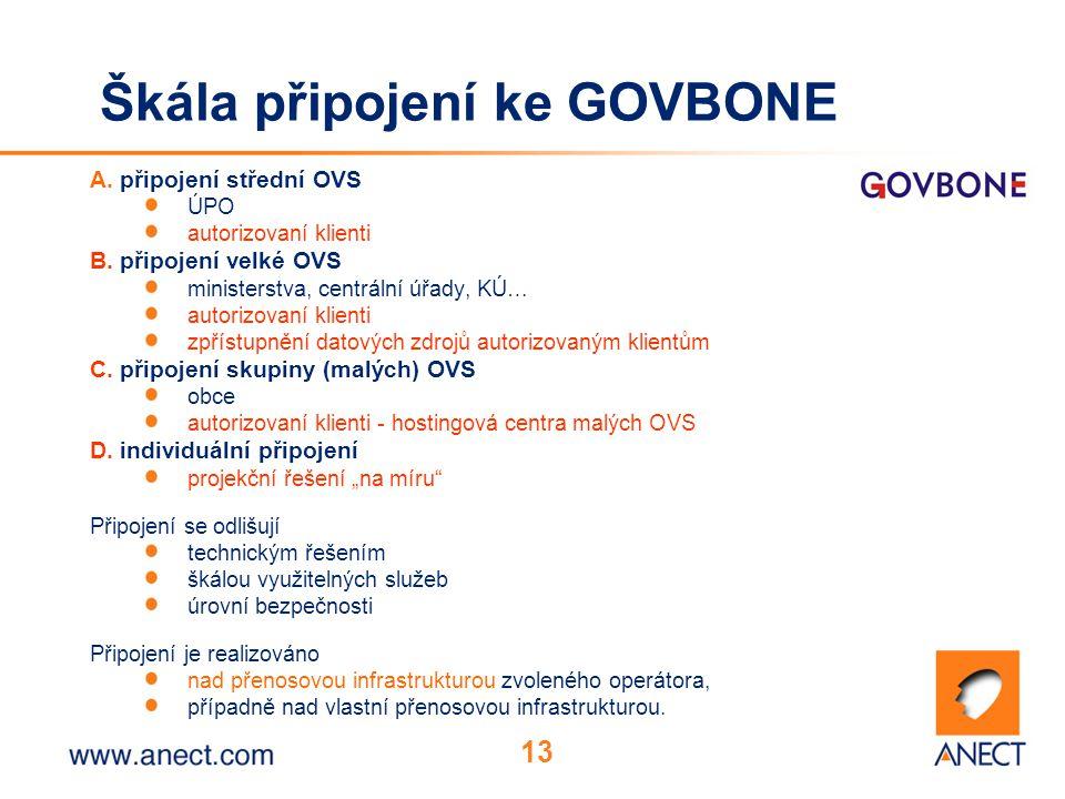 13 Škála připojení ke GOVBONE A. připojení střední OVS ÚPO autorizovaní klienti B.