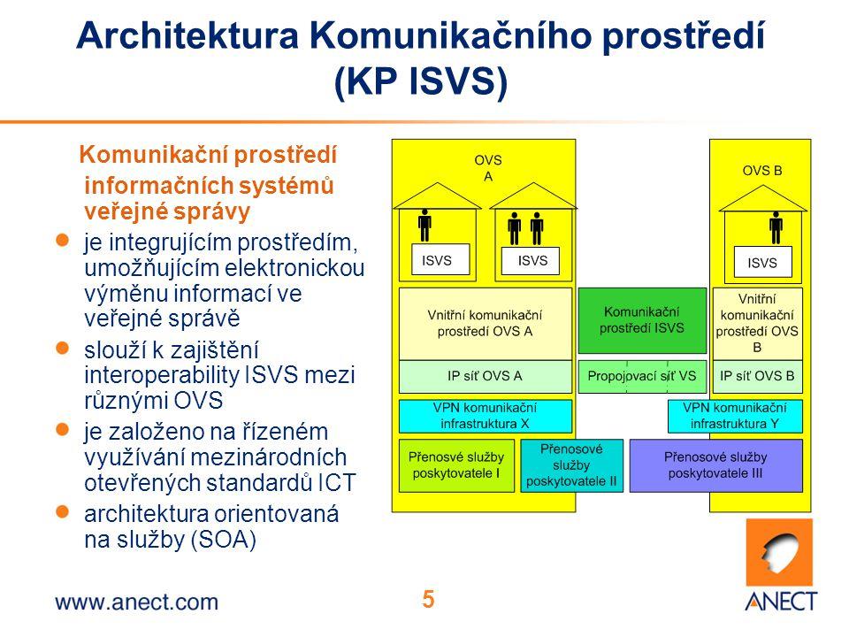 6 Diverzifikace KI ISVS (přenosové infrastruktury a propojovací sítě) Teze: Komunikační infrastruktura veřejné správy nemůže být závislá na jediném poskytovateli soutěž přenosových služeb soutěž služeb propojovací sítě propojovací síť je jediná logická síť složená ze subsítí poskytovatelů služeb propojovací sítě (principiálně jiných než poskytovatelů přenosových služeb) OVS A OVS DOVS C OVS B propojovací subsíť X přenosové služby I propojovací subsíť Y propojovací subsíť Z přenosové služby III přen.