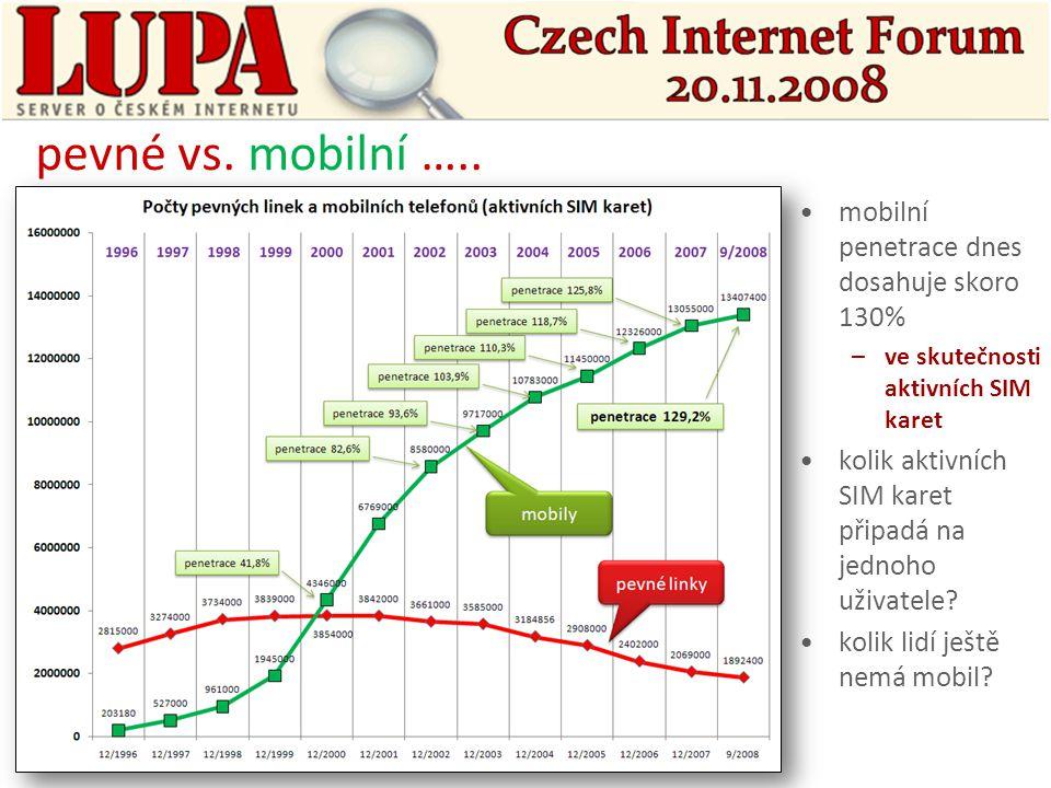pevné vs. mobilní …..
