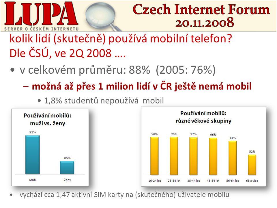 kolik lidí (skutečně) používá mobilní telefon. Dle ČSÚ, ve 2Q 2008 ….