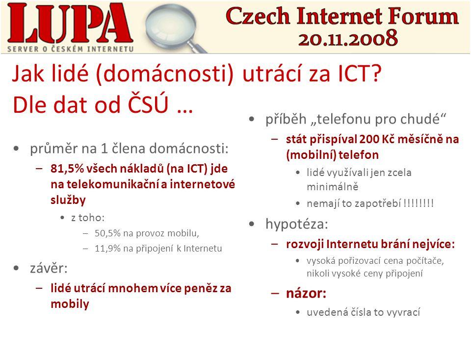Jak lidé (domácnosti) utrácí za ICT.