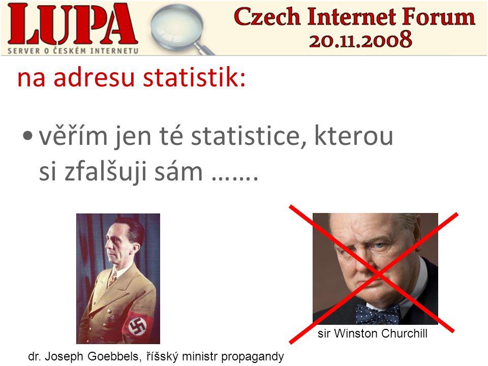 kolik lidí (skutečně) používá mobilní telefon.Dle ČSÚ, ve 2Q 2008 ….