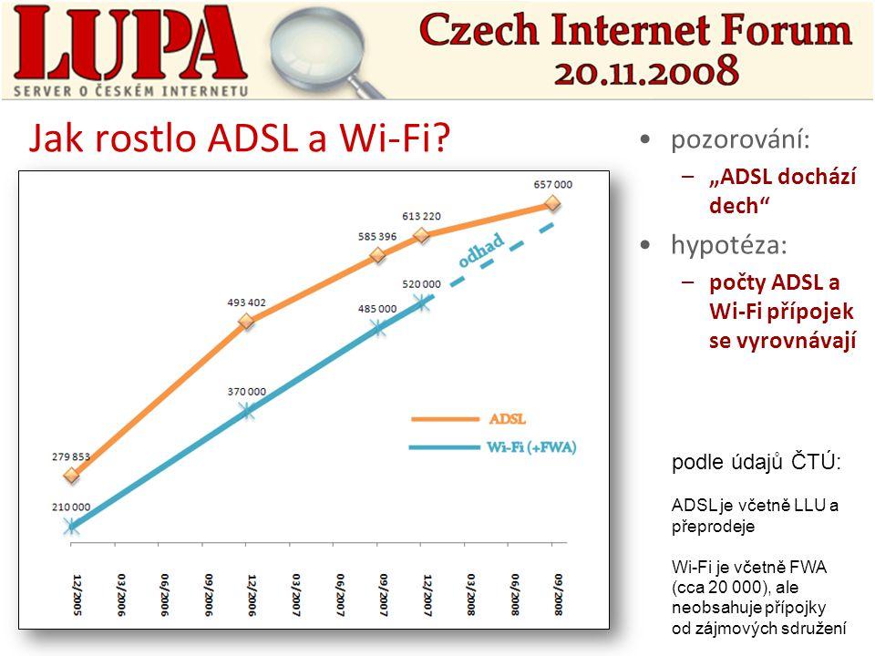 Jak rostlo ADSL a Wi-Fi.