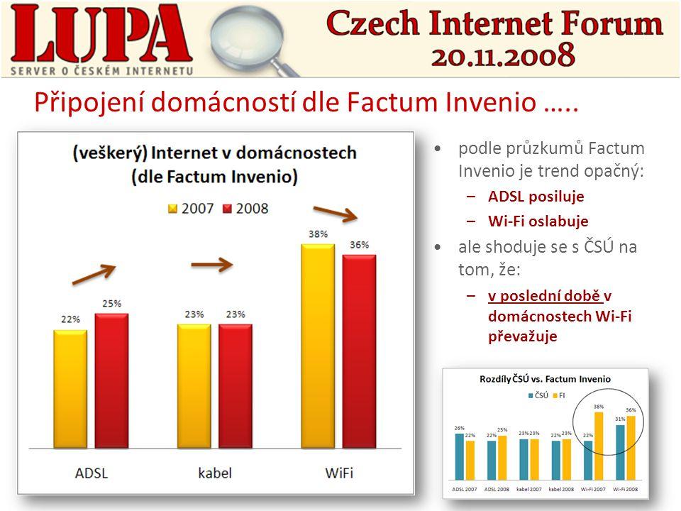 Připojení domácností dle Factum Invenio …..