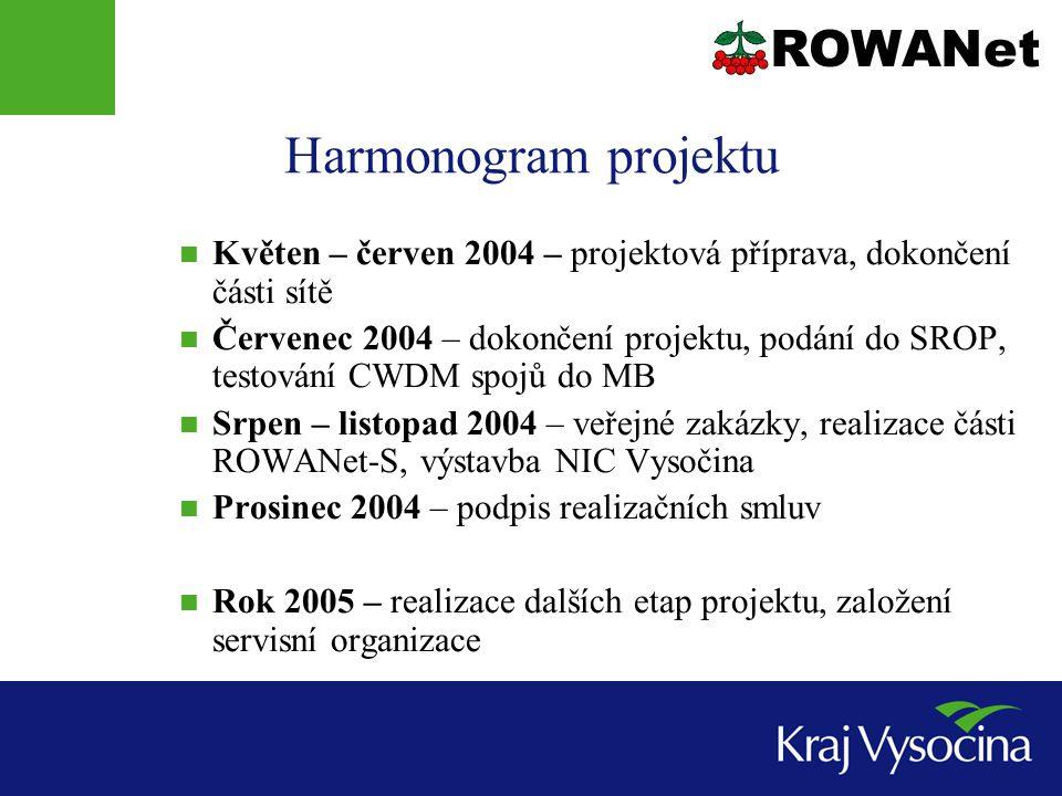 Harmonogram projektu Květen – červen 2004 – projektová příprava, dokončení části sítě Červenec 2004 – dokončení projektu, podání do SROP, testování CWDM spojů do MB Srpen – listopad 2004 – veřejné zakázky, realizace části ROWANet-S, výstavba NIC Vysočina Prosinec 2004 – podpis realizačních smluv Rok 2005 – realizace dalších etap projektu, založení servisní organizace