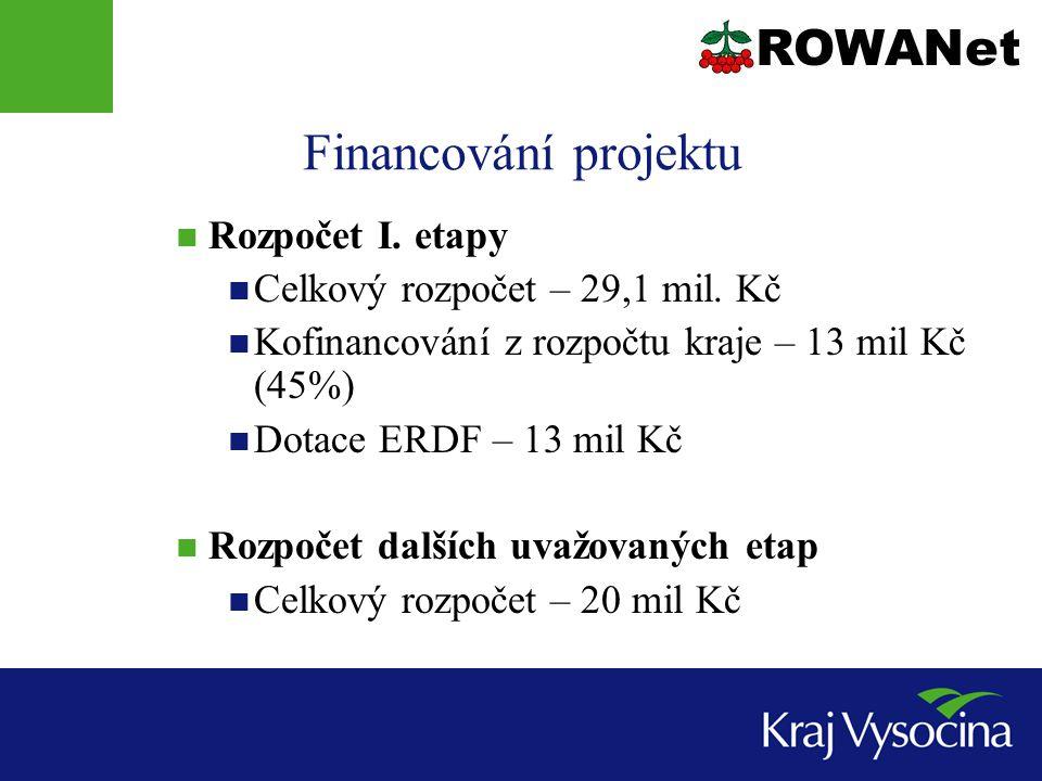 Financování projektu - položky Odhadované ceny optické infrastruktury Trasa ROWANet-S (1 pár vláken) – 6,5 mil Kč Trasa ROWANet-N (2 páry vláken) – 14 mil Kč Ostatní náklady Aktivní prvky – 3,5 mil Kč Pasivní prvky – 1,5 mil Kč PIAPy – 1,2 mil Kč Realizace vybraných posledních mílí + NNO – 2 mil Kč