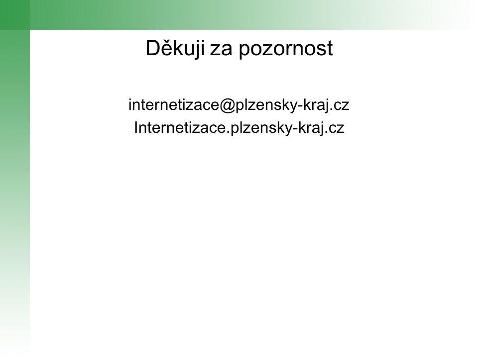 Děkuji za pozornost internetizace@plzensky-kraj.cz Internetizace.plzensky-kraj.cz